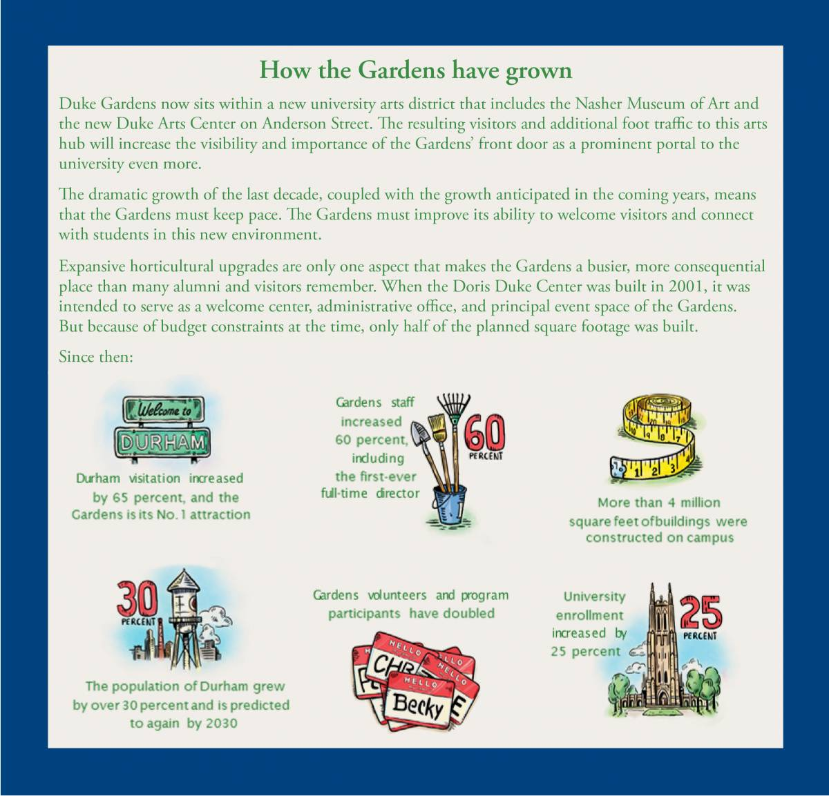 Gardens growth infographic